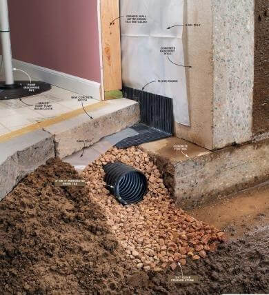 Basement Waterproofing Tips and Tricks